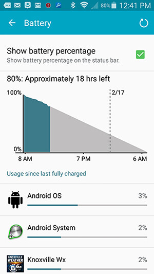 Samsung Galaxy S5 Lollipop Battery Drain Fix
